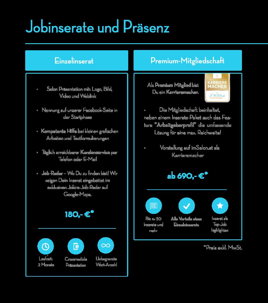 Jobinserate Präsenz JOKIRAat