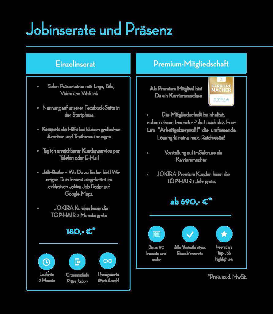 Jobinserate Präsenz JOKIRAde